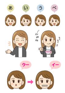 日本歯科協会 歯の体操 イラスト制作